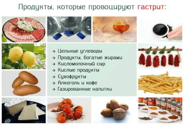 Produktyi-kotoryie-provotsiruyut-gastrit-600x407.png